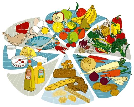 mat som är bra för njurarna