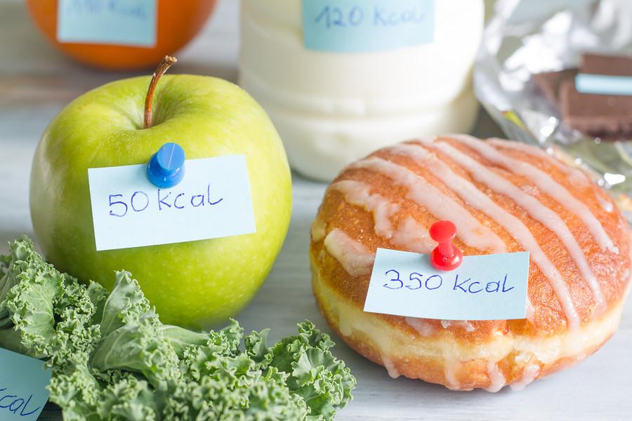 räkna ut kalorier