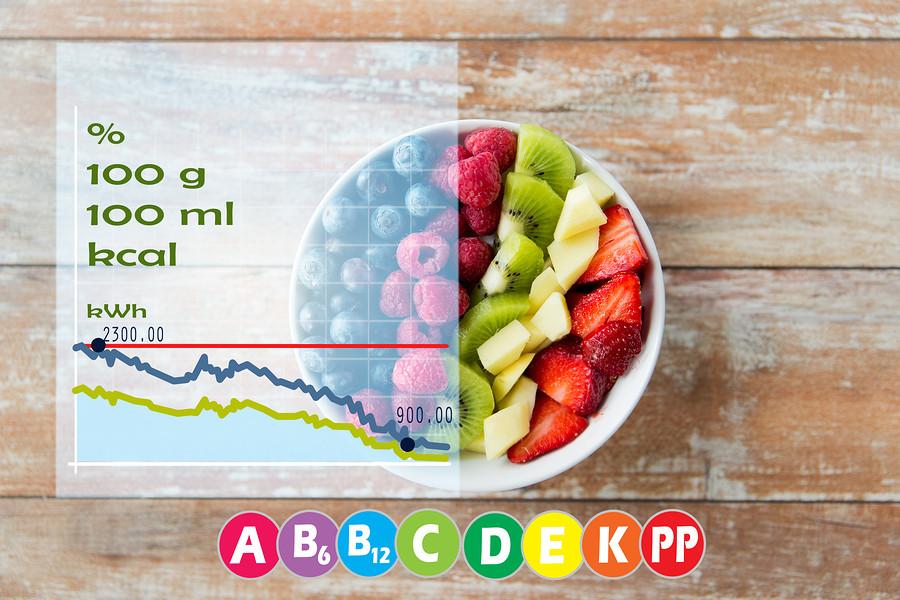 hur förkortas kalorier